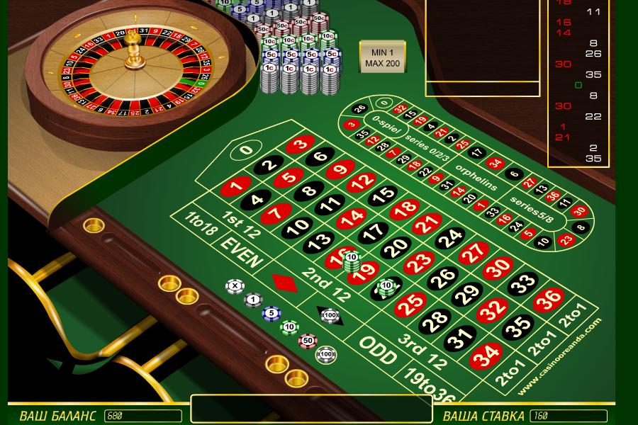 Ореанда казино казино варна