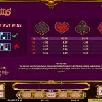 Ways to win in online slot