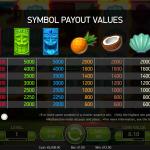 Symbol payout values