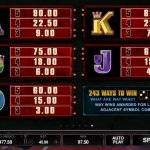 Ways to win in Lost Vegas slot