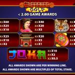 Slot machine info page