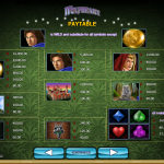 Wolfheart Slot info page