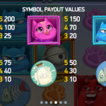 Table of payout values for different symbols
