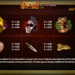 Second screen with payout table for remaining symbols