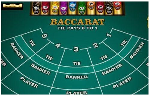 Basic Layout of Casino Baccarat